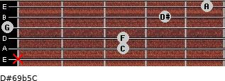 D#6/9b5/C for guitar on frets x, 3, 3, 0, 4, 5