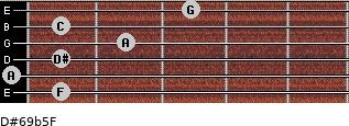 D#6/9b5/F for guitar on frets 1, 0, 1, 2, 1, 3