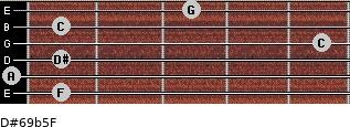 D#6/9b5/F for guitar on frets 1, 0, 1, 5, 1, 3