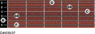 D#6/9b5/F for guitar on frets 1, 0, 1, 5, 4, 3