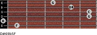 D#6/9b5/F for guitar on frets 1, 0, 5, 5, 4, 3