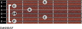 D#6/9b5/F for guitar on frets 1, 3, 1, 2, 1, 3