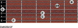 D#6/9b5/F for guitar on frets 1, 3, 3, 0, 4, 5