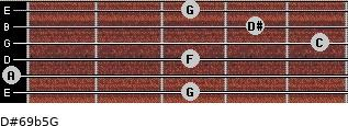 D#6/9b5/G for guitar on frets 3, 0, 3, 5, 4, 3