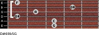 D#6/9b5/G for guitar on frets 3, 3, 1, 2, 4, 1