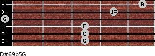 D#6/9b5/G for guitar on frets 3, 3, 3, 0, 4, 5