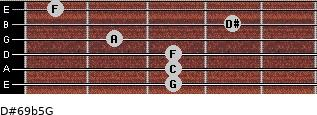 D#6/9b5/G for guitar on frets 3, 3, 3, 2, 4, 1