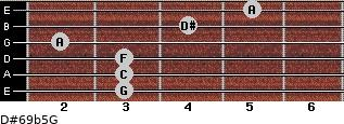 D#6/9b5/G for guitar on frets 3, 3, 3, 2, 4, 5