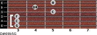 D#6/9b5/G for guitar on frets 3, 3, 3, 5, 4, 5