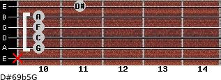 D#6/9b5/G for guitar on frets x, 10, 10, 10, 10, 11