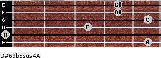 D#6/9b5sus4/A for guitar on frets 5, 0, 3, 5, 4, 4