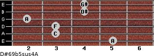 D#6/9b5sus4/A for guitar on frets 5, 3, 3, 2, 4, 4