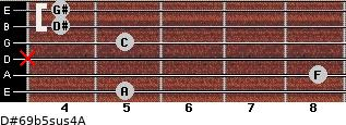 D#6/9b5sus4/A for guitar on frets 5, 8, x, 5, 4, 4