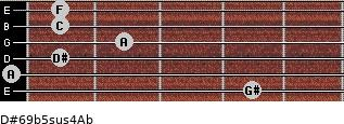 D#6/9b5sus4/Ab for guitar on frets 4, 0, 1, 2, 1, 1