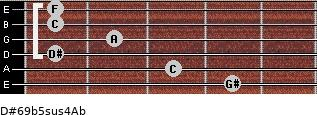 D#6/9b5sus4/Ab for guitar on frets 4, 3, 1, 2, 1, 1