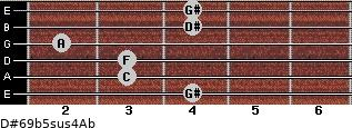 D#6/9b5sus4/Ab for guitar on frets 4, 3, 3, 2, 4, 4