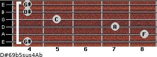 D#6/9b5sus4/Ab for guitar on frets 4, 8, 7, 5, 4, 4