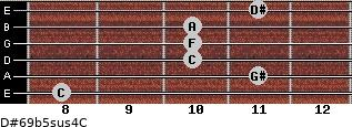 D#6/9b5sus4/C for guitar on frets 8, 11, 10, 10, 10, 11