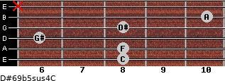 D#6/9b5sus4/C for guitar on frets 8, 8, 6, 8, 10, x