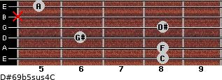 D#6/9b5sus4/C for guitar on frets 8, 8, 6, 8, x, 5