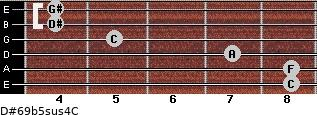 D#6/9b5sus4/C for guitar on frets 8, 8, 7, 5, 4, 4