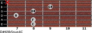 D#6/9b5sus4/C for guitar on frets 8, 8, 7, 8, 9, x