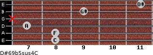 D#6/9b5sus4/C for guitar on frets 8, 8, 7, x, 9, 11