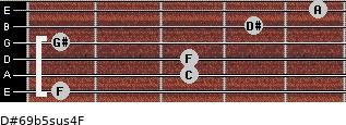 D#6/9b5sus4/F for guitar on frets 1, 3, 3, 1, 4, 5