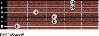 D#6/9b5sus4/F for guitar on frets 1, 3, 3, 2, 4, 4