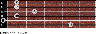 D#6/9b5sus4/G# for guitar on frets 4, 0, 1, 2, 1, 1