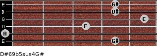 D#6/9b5sus4/G# for guitar on frets 4, 0, 3, 5, 4, 4