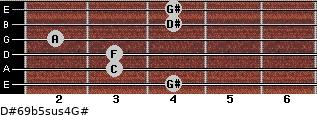 D#6/9b5sus4/G# for guitar on frets 4, 3, 3, 2, 4, 4