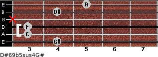 D#6/9b5sus4/G# for guitar on frets 4, 3, 3, x, 4, 5