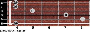 D#6/9b5sus4/G# for guitar on frets 4, 8, 7, 5, 4, 4