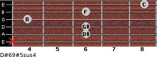 D#6/9#5sus4 for guitar on frets x, 6, 6, 4, 6, 8