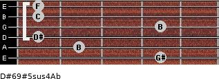 D#6/9#5sus4/Ab for guitar on frets 4, 2, 1, 4, 1, 1