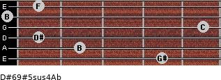 D#6/9#5sus4/Ab for guitar on frets 4, 2, 1, 5, 0, 1