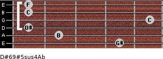 D#6/9#5sus4/Ab for guitar on frets 4, 2, 1, 5, 1, 1