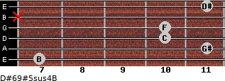 D#6/9#5sus4/B for guitar on frets 7, 11, 10, 10, x, 11