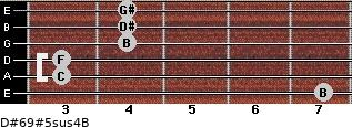 D#6/9#5sus4/B for guitar on frets 7, 3, 3, 4, 4, 4