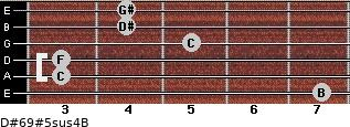 D#6/9#5sus4/B for guitar on frets 7, 3, 3, 5, 4, 4