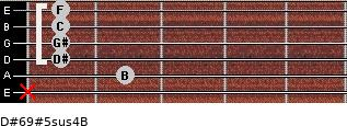 D#6/9#5sus4/B for guitar on frets x, 2, 1, 1, 1, 1