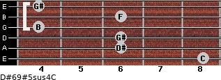D#6/9#5sus4/C for guitar on frets 8, 6, 6, 4, 6, 4