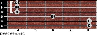 D#6/9#5sus4/C for guitar on frets 8, 8, 6, 4, 4, 4