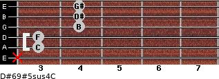 D#6/9#5sus4/C for guitar on frets x, 3, 3, 4, 4, 4