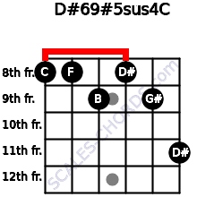 D#6/9#5sus4/C for guitar on frets 8, 8, 9, 8, 9, 11