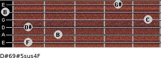 D#6/9#5sus4/F for guitar on frets 1, 2, 1, 5, 0, 4