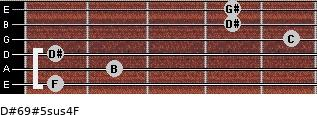 D#6/9#5sus4/F for guitar on frets 1, 2, 1, 5, 4, 4