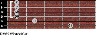 D#6/9#5sus4/G# for guitar on frets 4, 2, 1, 1, 1, 1