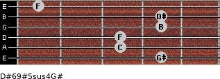 D#6/9#5sus4/G# for guitar on frets 4, 3, 3, 4, 4, 1